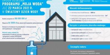 """Infografika dotycząca programu """"Moja Woda"""""""