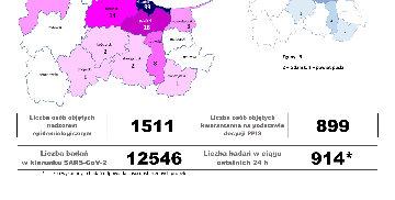 Dane Inspekcji Sanitarnej (23.04)