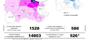 Dane Inspekcji Sanitarnej (26.04)