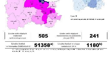 Dane Inspekcji Sanitarnej (03.06)